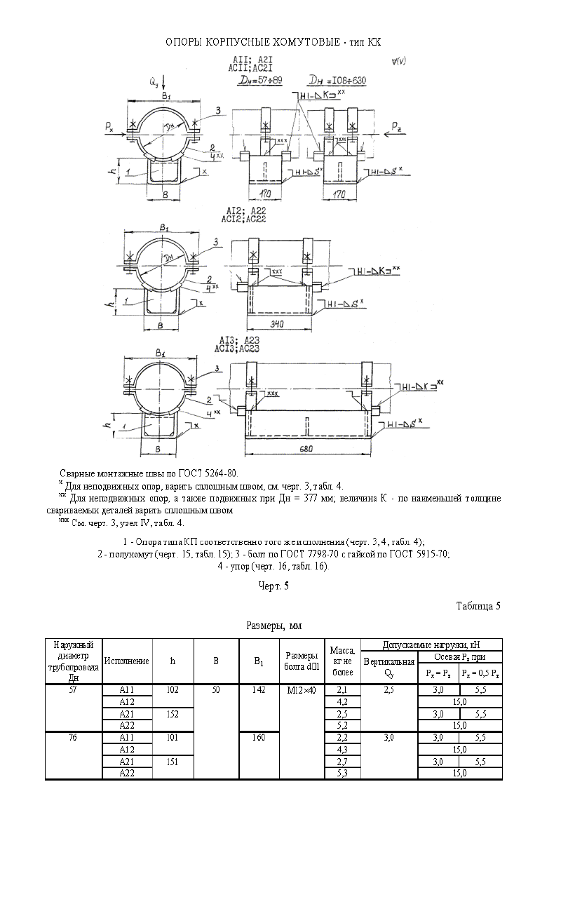 Техническая документация корпусных хомутовых опор