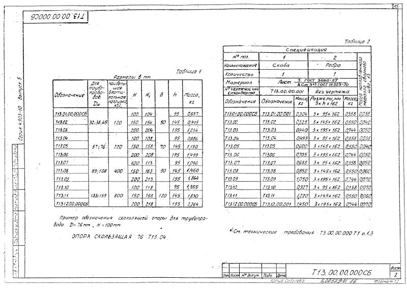 Техническая документация cкользящих опор Т13