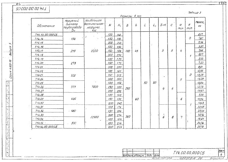 Техническая документация cкользящих опор Т14