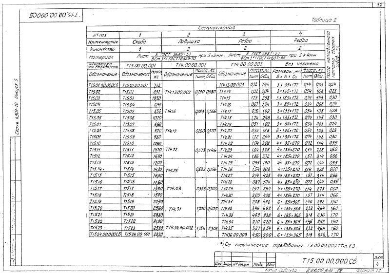 Техническая документация cкользящих опор Т15