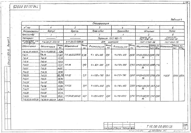 Техническая документация cкользящих диэлектрических опор Т16