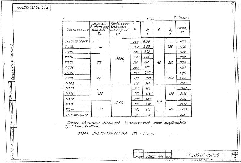 Техническая документация cкользящих диэлектрических опор Т17