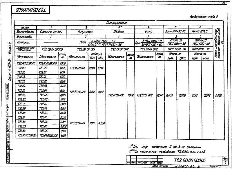 Техническая документация подвесных опор трубопроводов Т22