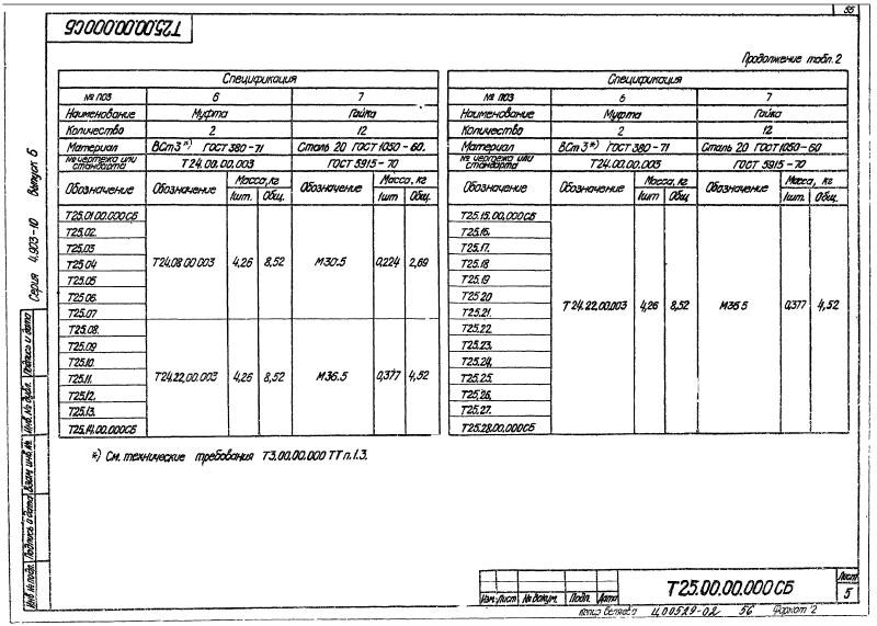 Техническая документация подвесных опор трубопроводов T25