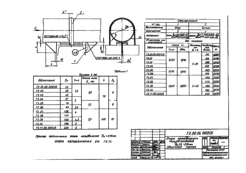 Техническая документация неподвижных опор Т3