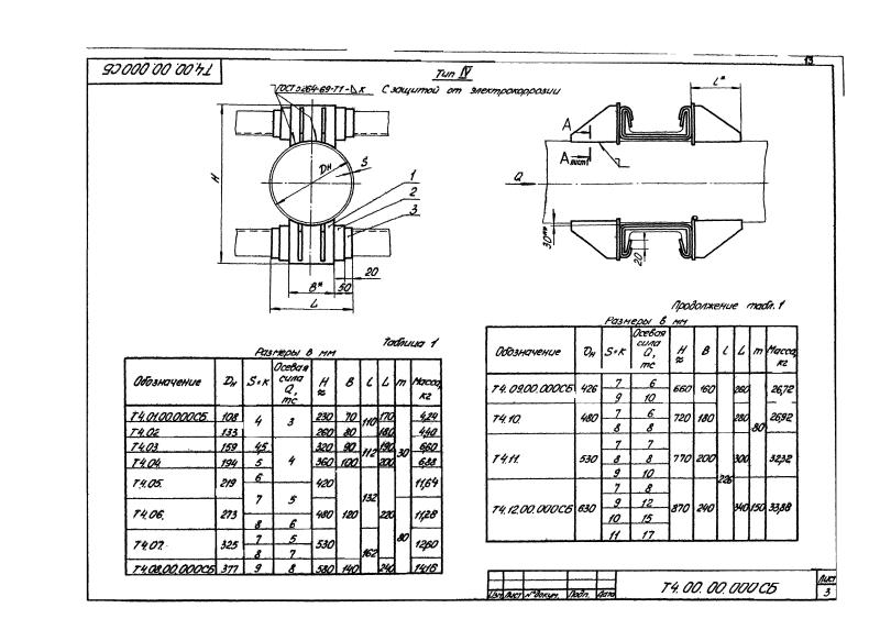 Техническая документация неподвижных опор Т4