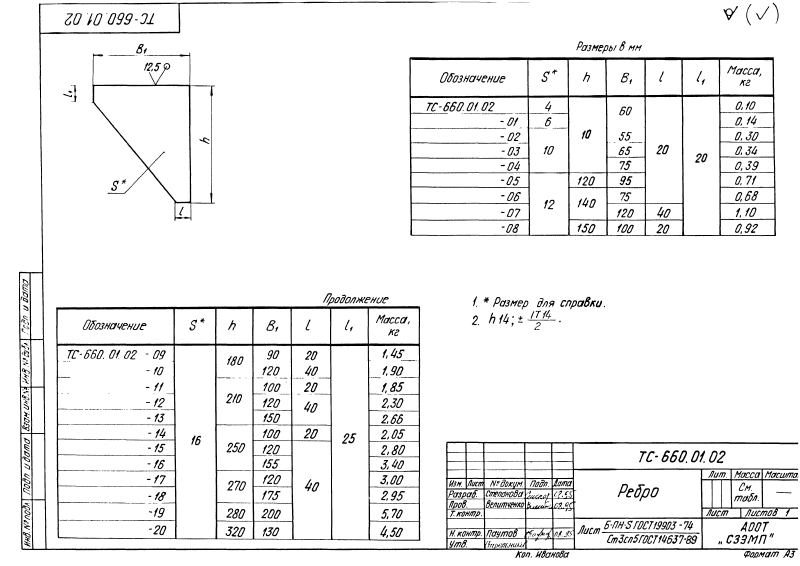 Техническая документация опор неподвижных двухупорных ТС-660