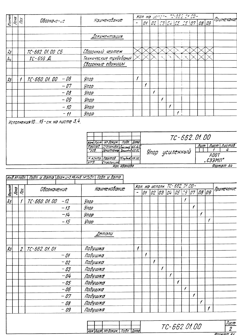 Техническая документация опор неподвижных двухупорных усиленных ТС-662