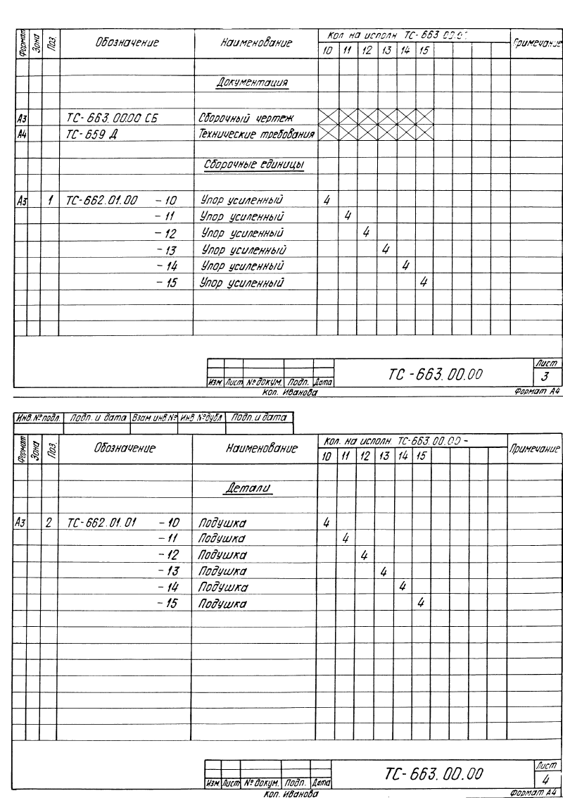 Техническая документация опор неподвижных двухупорных усиленных ТС-663
