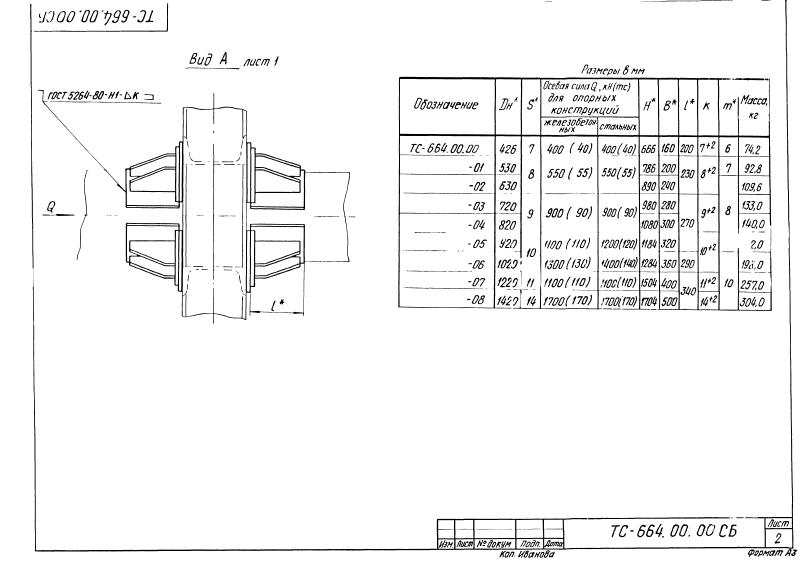 Техническая документация опор неподвижных четырехупорных усиленных ТС-664