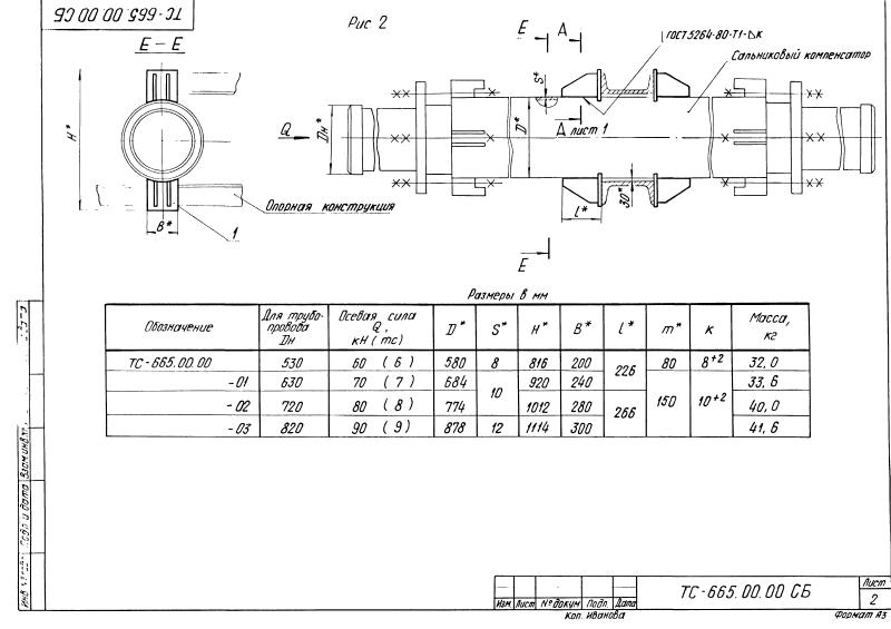 Техническая документация опор неподвижных двухупорных с сальниковым компенсатором ТС-665