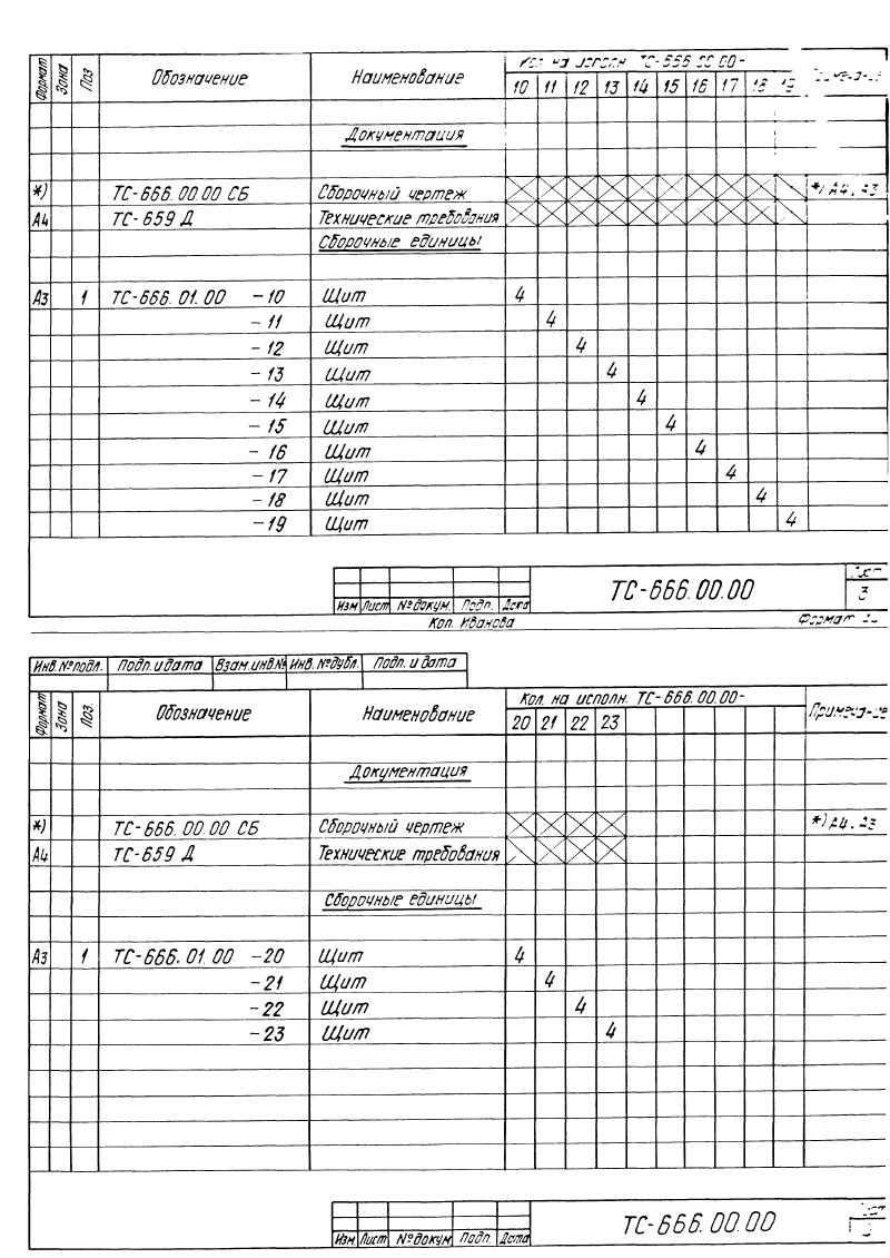 Техническая документация опор неподвижных щитовых ТС-666