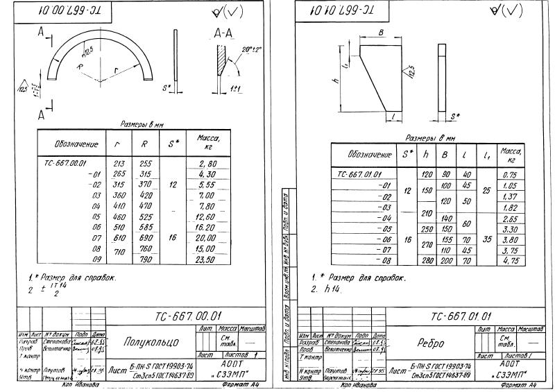 Техническая документация опор неподвижных щитовых усиленных ТС-667