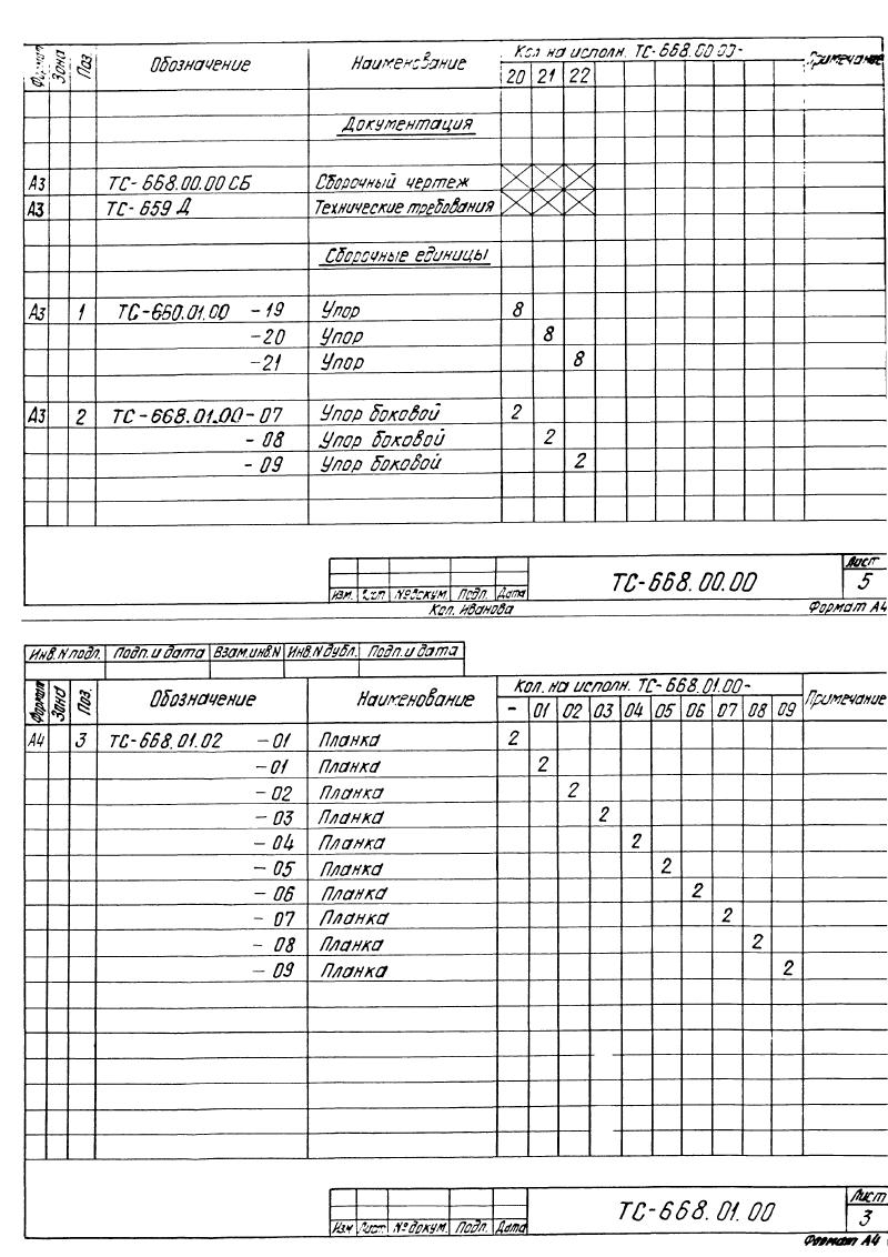 Техническая документация опор неподвижных боковых ТС-668