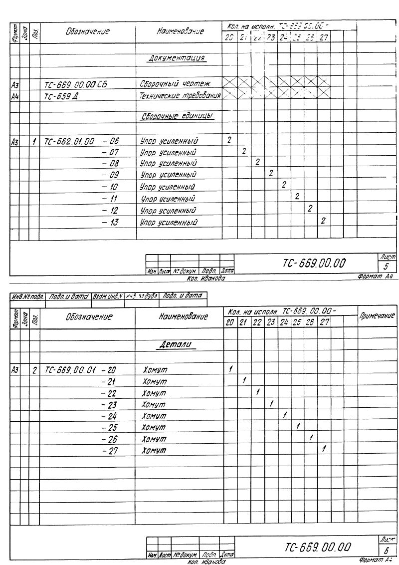 Техническая документация опор неподвижных хомутовых ТС-669