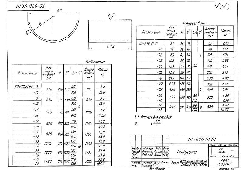 Техническая документация опор неподвижных хомутовых ТС-670