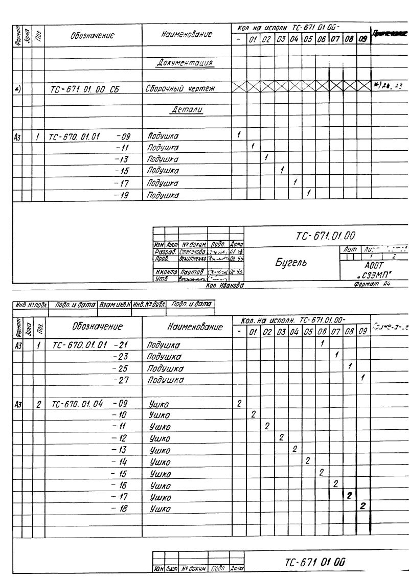 Техническая документация опор неподвижных хомутовых ТС-671