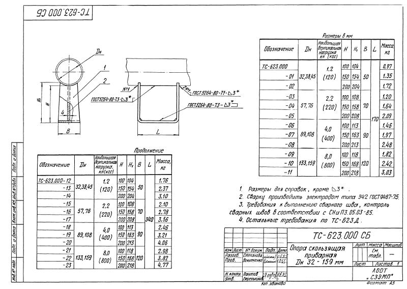 Техническая документация скользящих опор приварных ТС-623